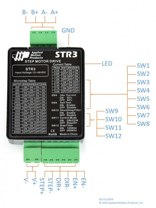 STR3 I/O connections