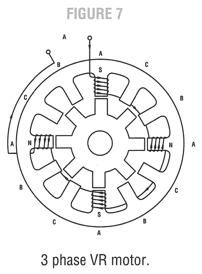 what is a step motor