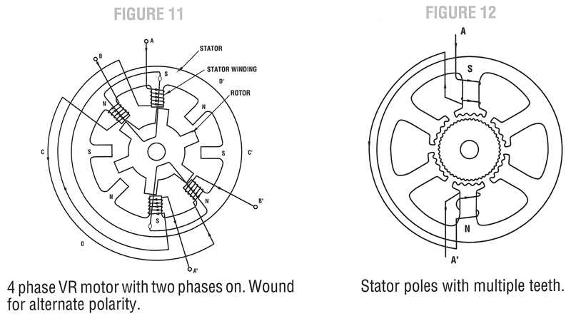 What is a step motor applied motion for What is a step motor