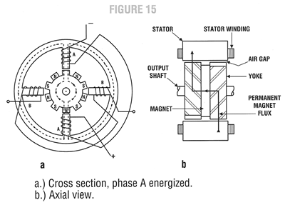 R7755379 Reverse rotation single phase capacitor as well Transformer  ponents And Maintenancemain  ponents Of A Power Transformer further Kohler Motor Electrical Diagram additionally Wiring Diagram B Boat together with Abb Motor Control Wiring Diagram. on 3 phase 6 lead motor wiring diagram